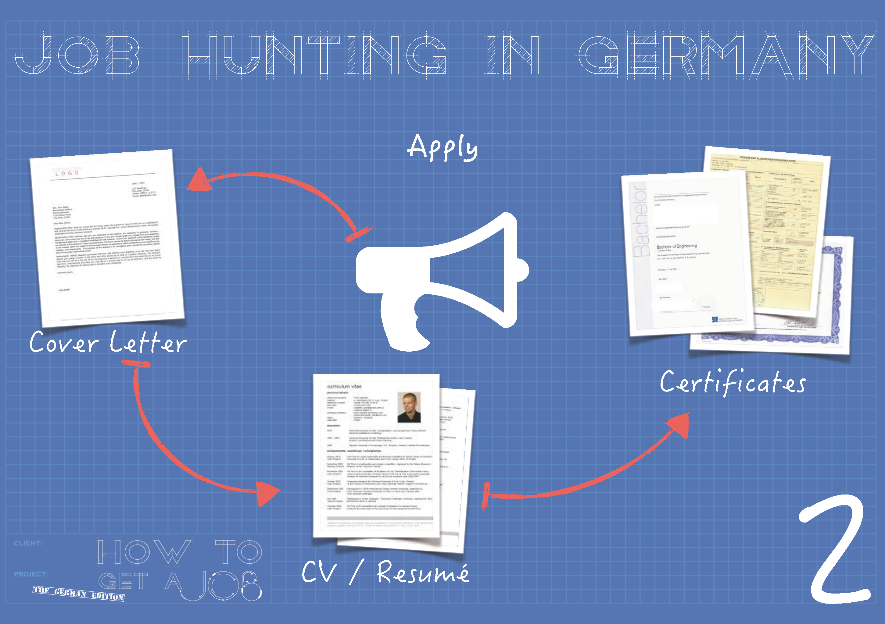 How to Get a Job in Germany Presentation Slide